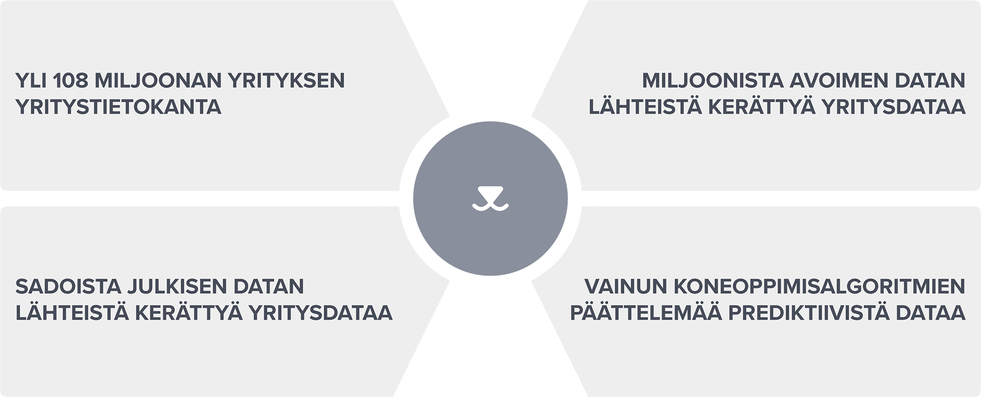 Vainu_Logic_FI.png